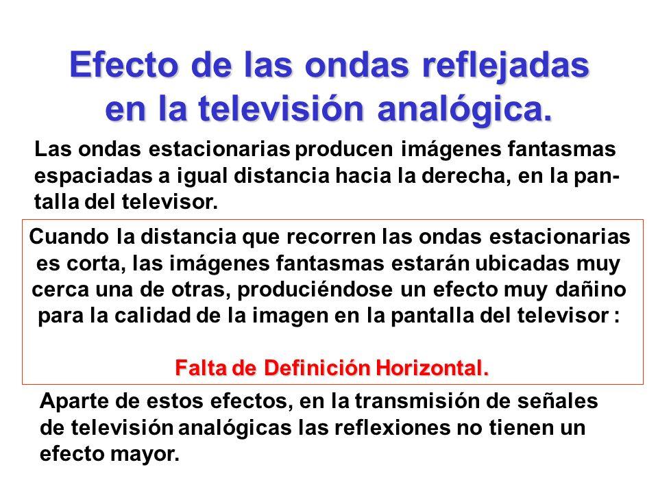 Efecto de las ondas reflejadas en la televisión analógica. Cuando la distancia que recorren las ondas estacionarias es corta, las imágenes fantasmas e