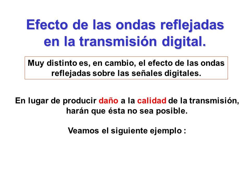 Efecto de las ondas reflejadas en la transmisión digital. Muy distinto es, en cambio, el efecto de las ondas reflejadas sobre las señales digitales. E