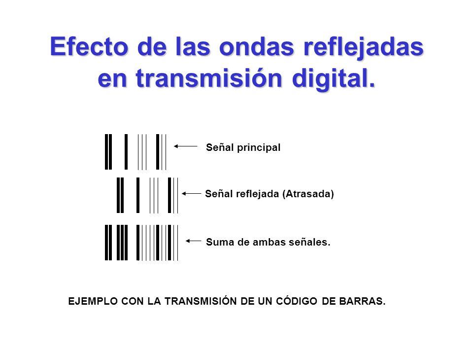 Efecto de las ondas reflejadas en transmisión digital. Señal principal Señal reflejada (Atrasada) Suma de ambas señales. EJEMPLO CON LA TRANSMISIÓN DE