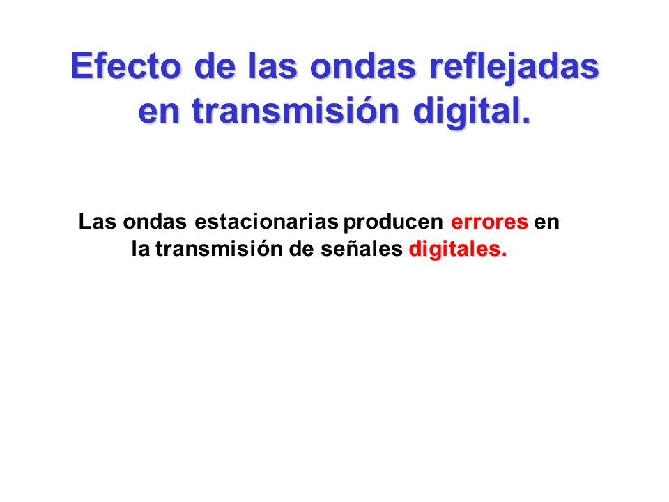 Efecto de las ondas reflejadas en transmisión digital. errores Las ondas estacionarias producen errores en digitales. la transmisión de señales digita