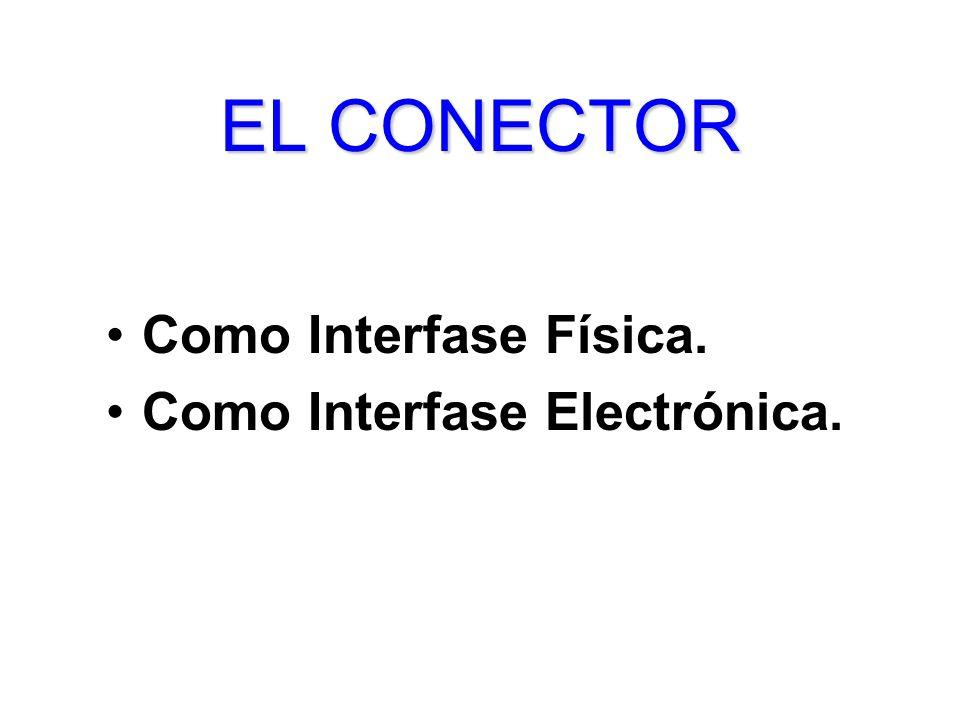 ELCONECTOR EL CONECTOR Como Interfase Física. Como Interfase Electrónica.