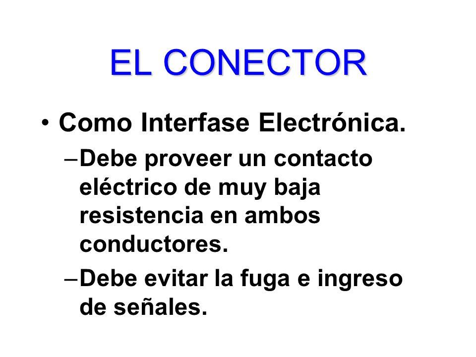 ELCONECTOR EL CONECTOR Como Interfase Electrónica. –Debe proveer un contacto eléctrico de muy baja resistencia en ambos conductores. –Debe evitar la f