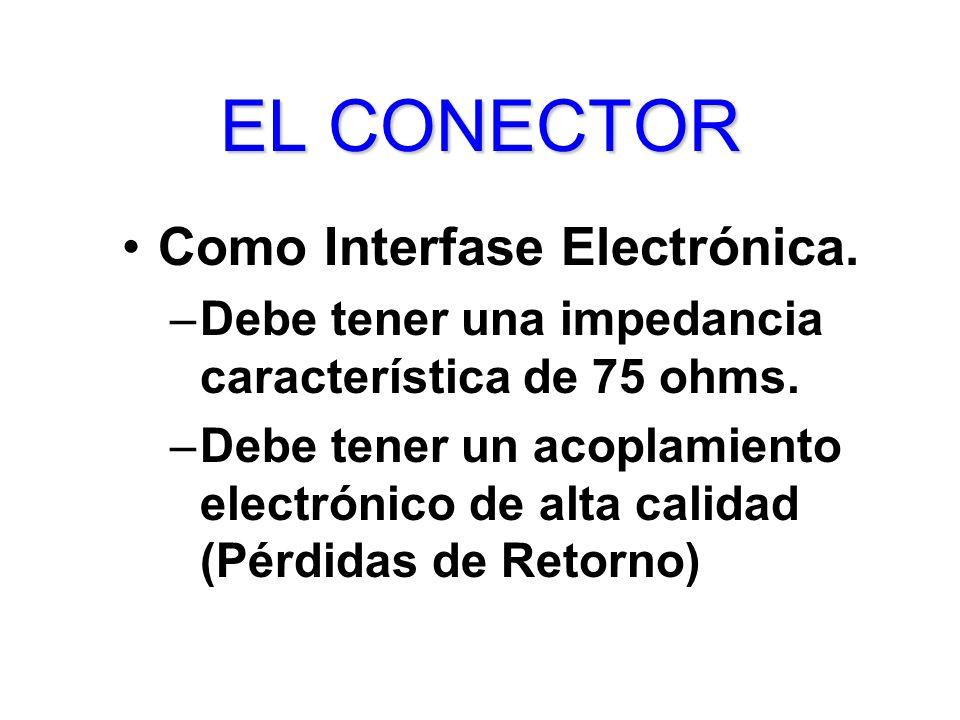 ELCONECTOR EL CONECTOR Como Interfase Electrónica. –Debe tener una impedancia característica de 75 ohms. –Debe tener un acoplamiento electrónico de al