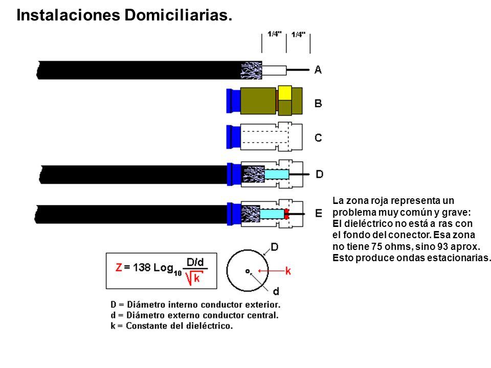 Instalaciones Domiciliarias. La zona roja representa un problema muy común y grave: El dieléctrico no está a ras con el fondo del conector. Esa zona n