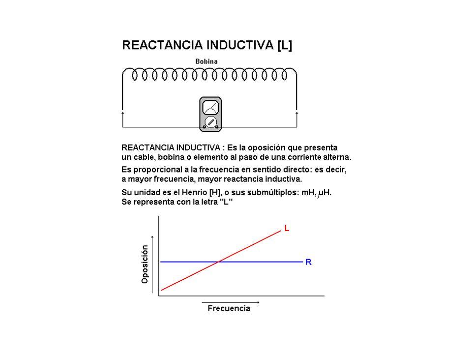 ELCONECTOR EL CONECTOR Como Interfase Física.–Debe proveer un acople mecánico seguro.