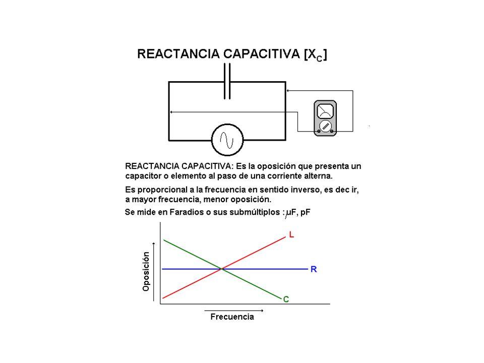 La Impedancia es la suma de estos tres parámetros La Impedancia es la suma de estos tres parámetros: Reactancia Inductiva [L] Resistencia [R] Reactancia Capacitiva [C] LRC