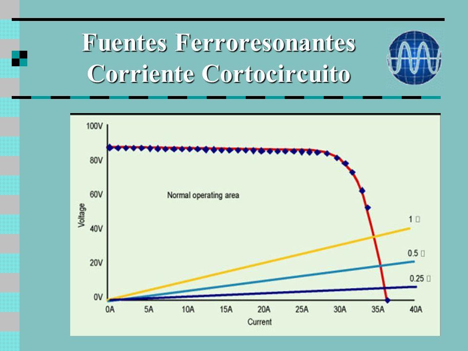 Fuentes Ferroresonantes Variación Lectura Tensión Corriente de Carga Voltimetro V. Eficaz Voltímetro Standard Porcentaje de error 0 A62.4 V67.1 V+ 7.5