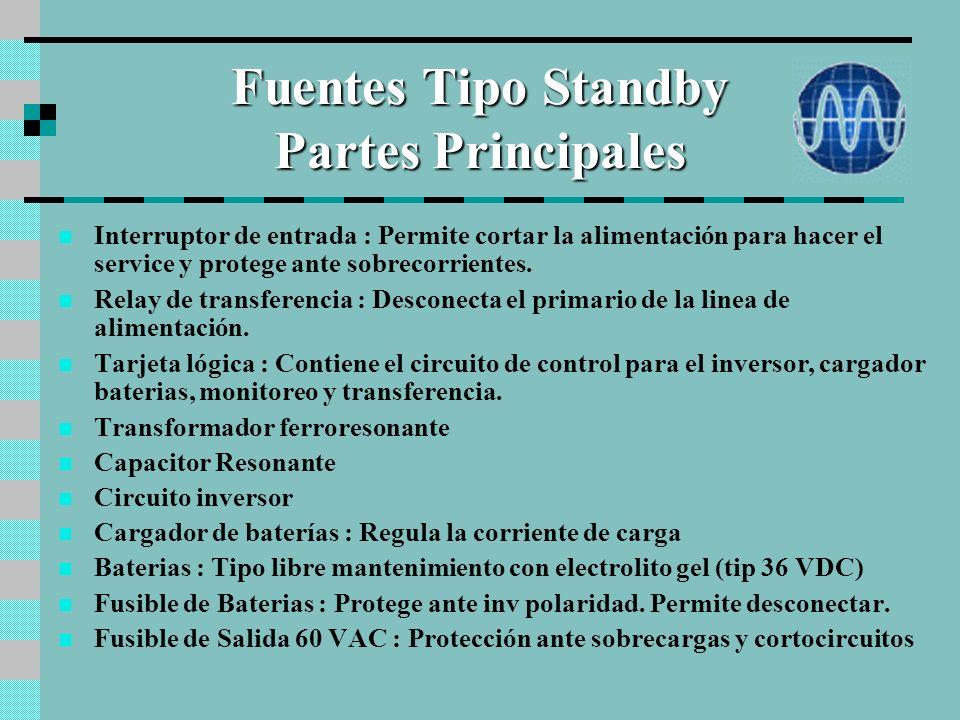Fuentes Tipo Standby Partes Principales