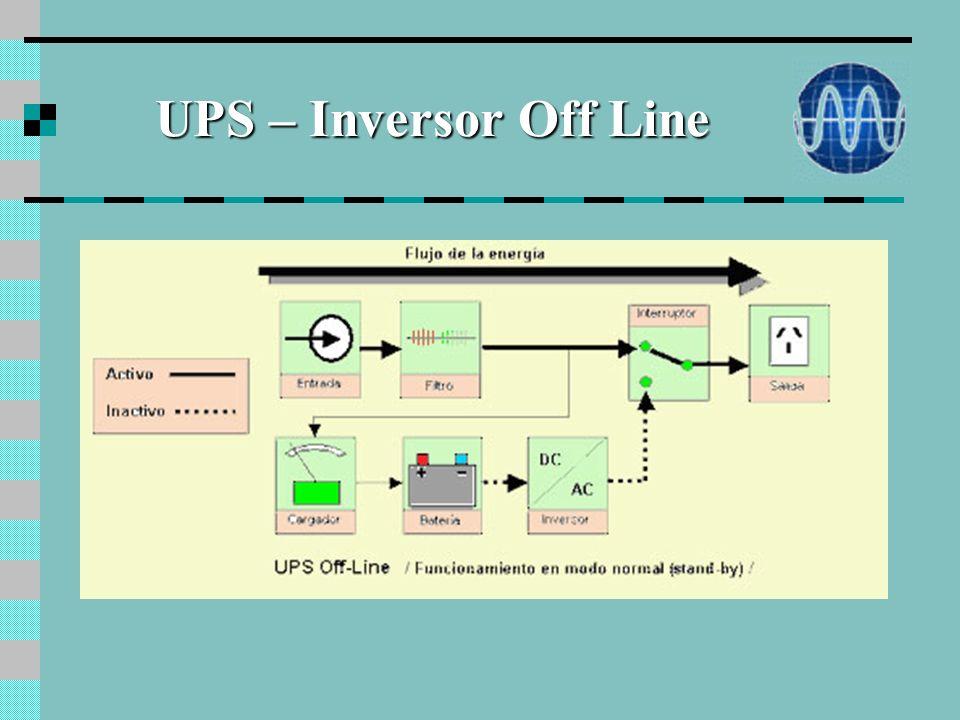 Interruptor de entrada : Permite cortar la alimentación para hacer el service y protege ante sobrecorrientes. Relay de transferencia : Desconecta el p