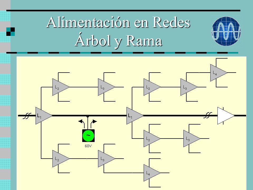 Alimentación en Redes Arbol y Rama Dos posibilidades de Alimentación : - Tipo L = Solo hacia un lado de la fuente. - Tipo T = Hacia ambos lados de la