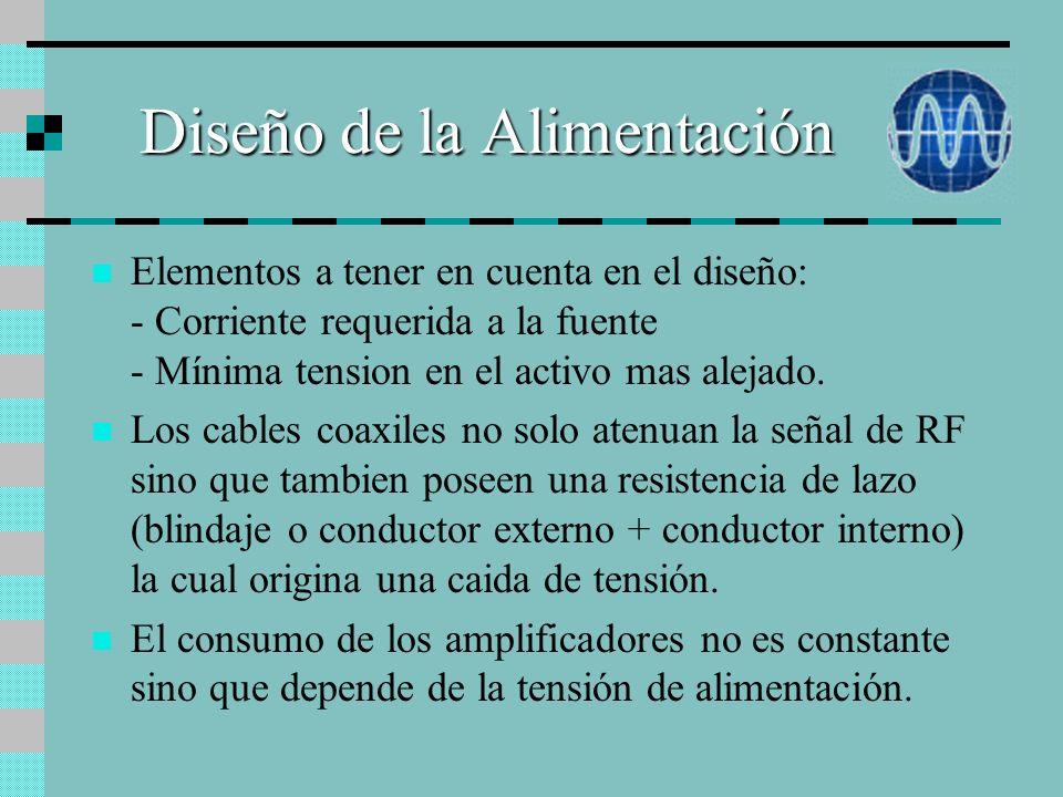 Nodos de Fibra Óptica Alimentación Centralizada