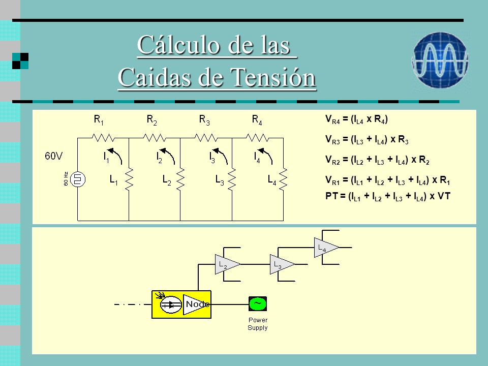 Resistencia de los Cables Coaxiles Los cables coaxiles tradicionales no fueron pensados para transportar grandes corrientes. Su resistencia de lazo es