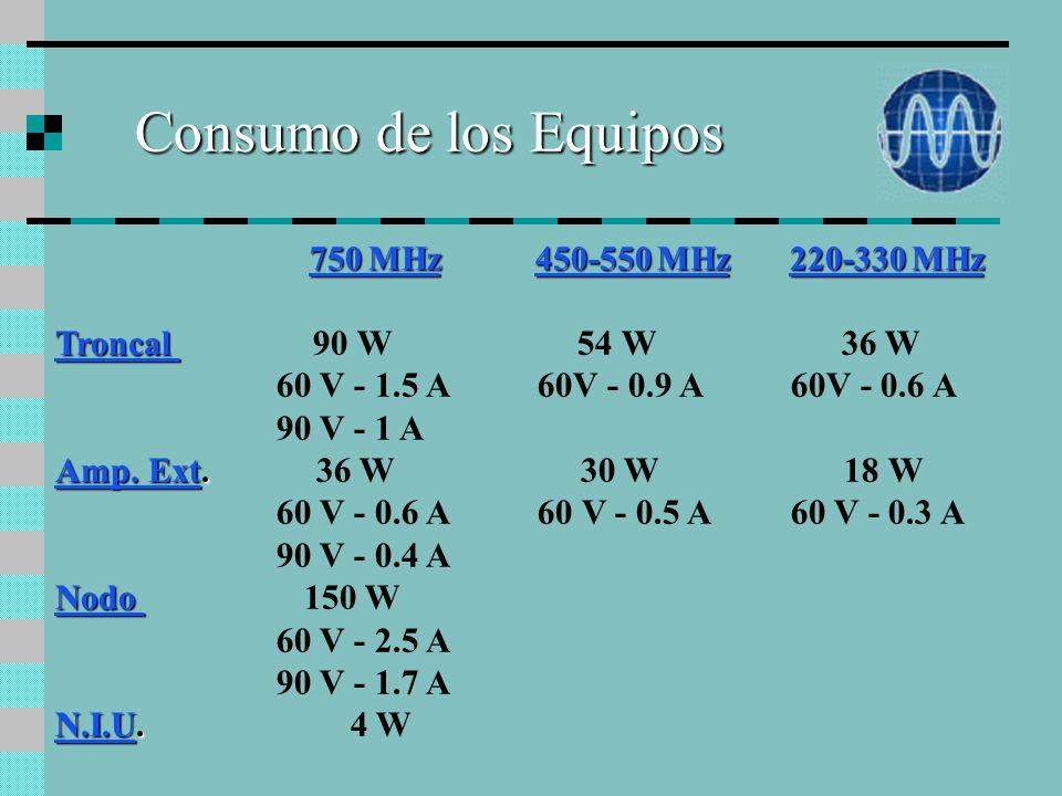 Mayor Demanda de Energía Hay mayor cantidad de equipos Los nuevos equipos tienen mayor consumo - PHD reemplaza al PP (Push-Pull) - Nuevos equipos tien