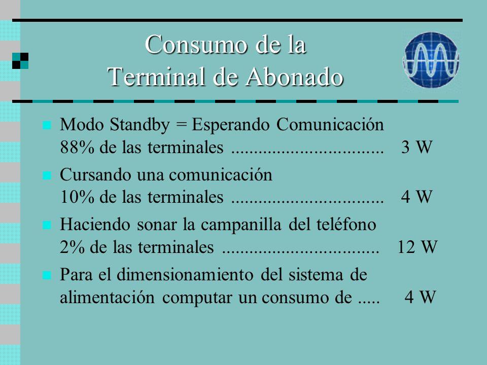 Consumo de los Equipos 750 MHz 450-550 MHz 220-330 MHz Troncal Troncal 90 W 54 W 36 W 60 V - 1.5 A 60V - 0.9 A 60V - 0.6 A 90 V - 1 A Amp. Ext. Amp. E