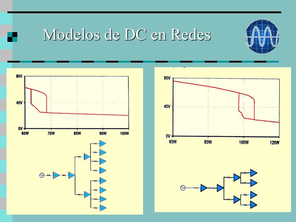 V = I. Rs + Vn P = I. Vn Despejando ===> I 2. Rs - V. I + P = 0 Fuentes Conmutadas Carga de Potencia Constante