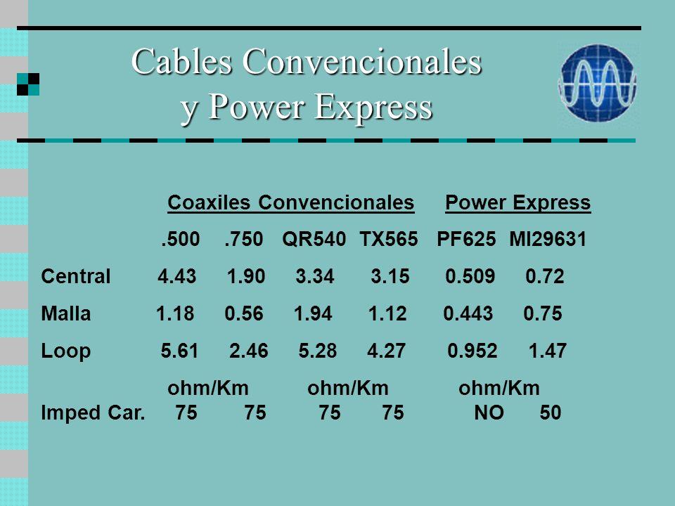 Reducción de la disipación en Cables Coaxiles Reducir el valor de la corriente => Subir la tensión de alimentación a 90 V. Reducir la resistencia de l