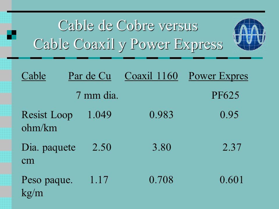 Cables Convencionales y Power Express Coaxiles Convencionales Power Express.500.750 QR540 TX565 PF625 MI29631 Central 4.43 1.90 3.34 3.15 0.509 0.72 M