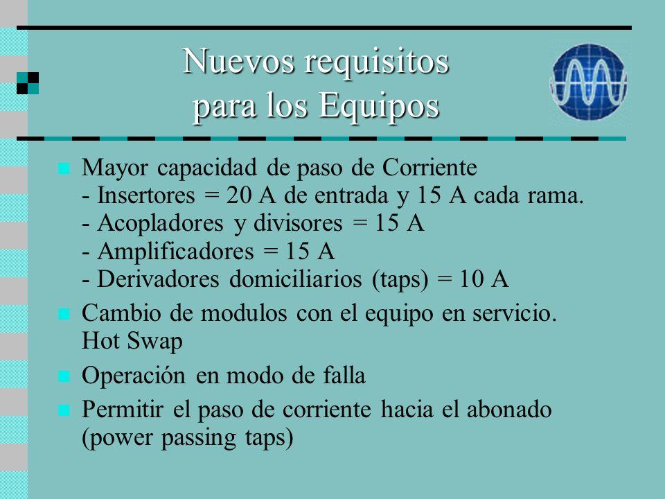 Exigencia de Mayor Confiabilidad Fuentes de Alimentacion Ininterrumpida - UPS = Uninterrumpible Power Supply - ZTT = Zero Transfer Time Redundancia Su