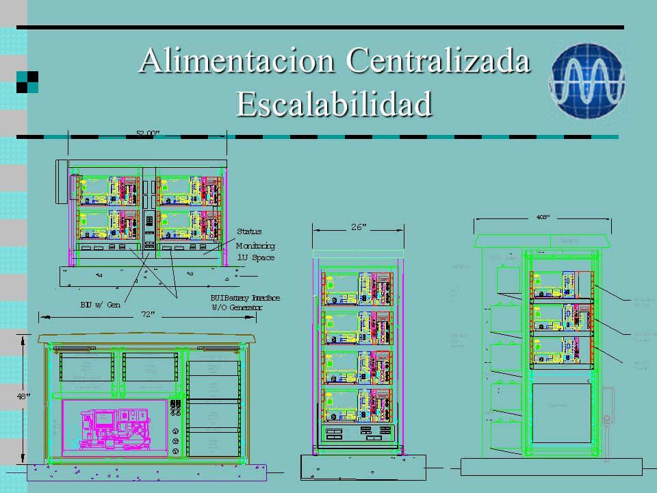 Alimentación Centralizada Fuentes de 60V-15A vs 90V–22 A