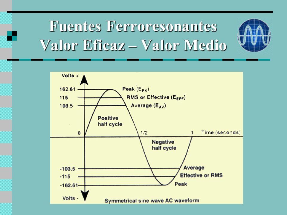 Fuentes Ferroresonantes Valor Eficaz – Valor Medio