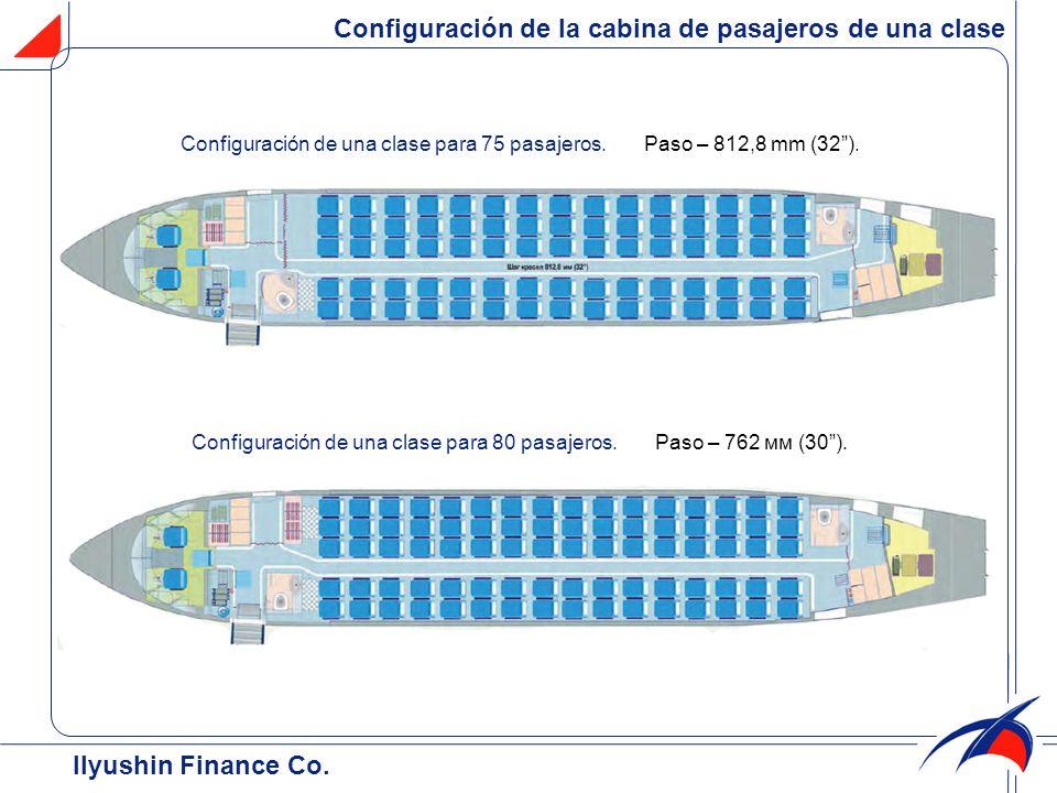 Configuración de la cabina de pasajeros de una clase Configuración de una clase para 75 pasajeros. Paso – 812,8 mm (32). Configuración de una clase pa