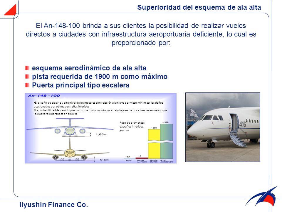 Superioridad del esquema de ala alta El An-148-100 brinda a sus clientes la posibilidad de realizar vuelos directos a ciudades con infraestructura aer