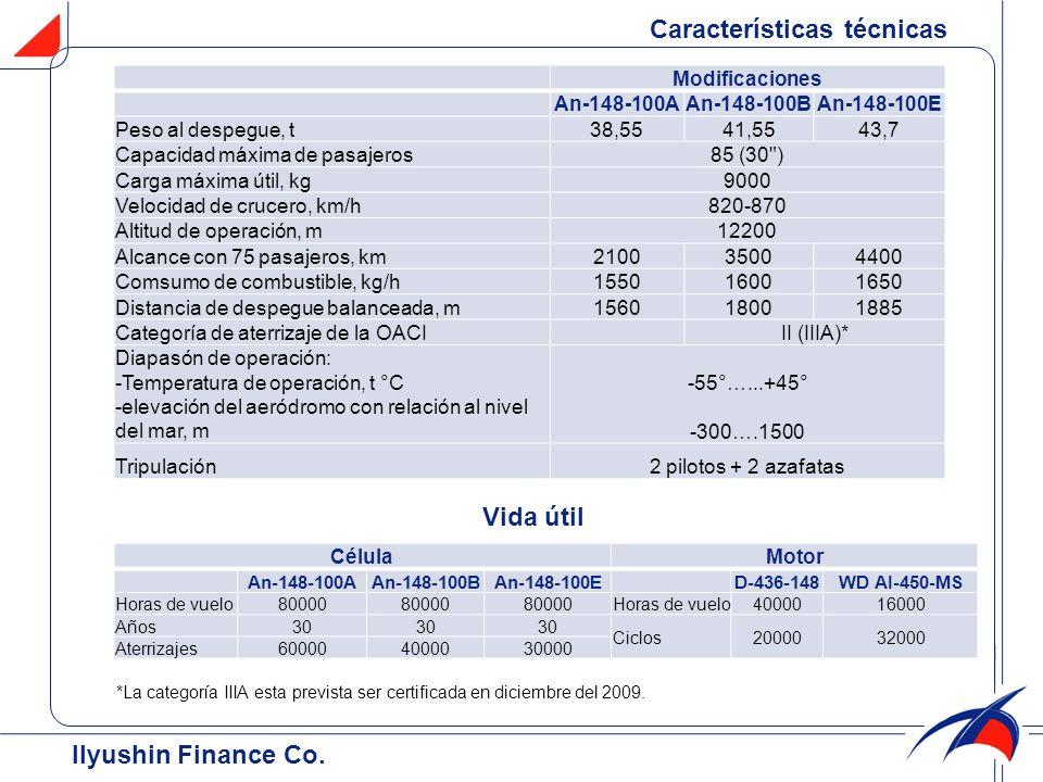 Características técnicas Vida útil Modificaciones An-148-100AAn-148-100ВAn-148-100Е Peso al despegue, t38,5541,5543,7 Capacidad máxima de pasajeros85