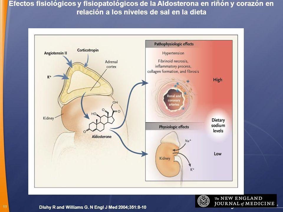 11 Dluhy R and Williams G. N Engl J Med 2004;351:8-10 Efectos fisiológicos y fisiopatológicos de la Aldosterona en riñón y corazón en relación a los n