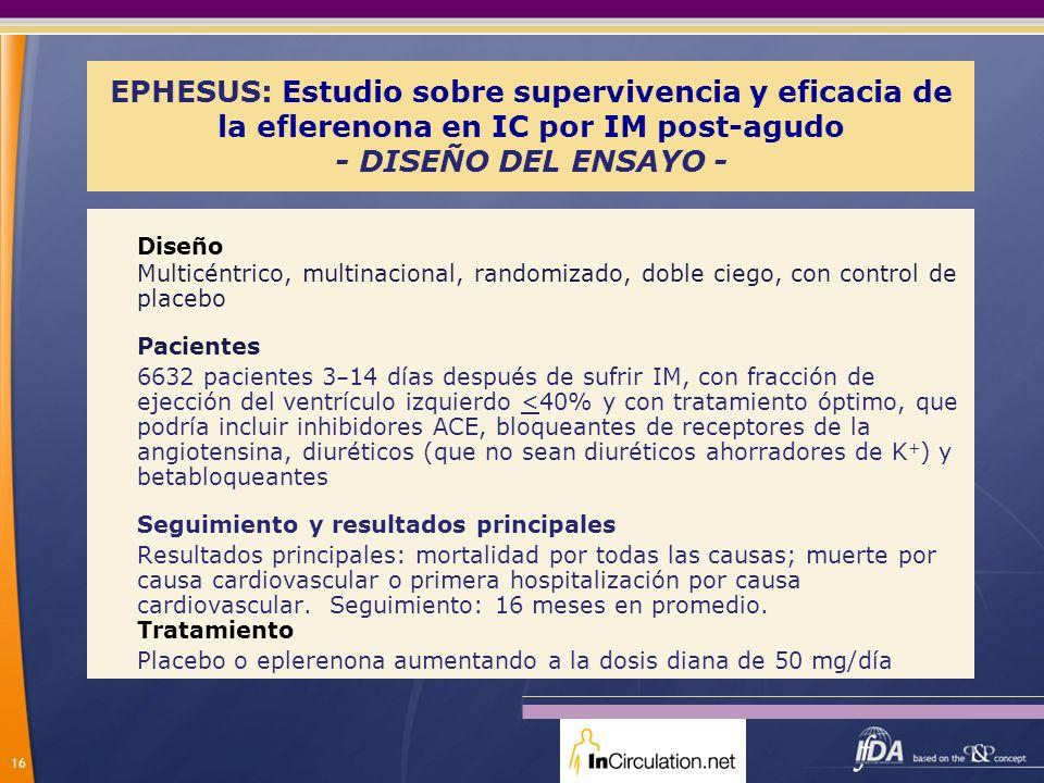 16 EPHESUS: Estudio sobre supervivencia y eficacia de la eflerenona en IC por IM post-agudo - DISEÑO DEL ENSAYO - Diseño Multicéntrico, multinacional,