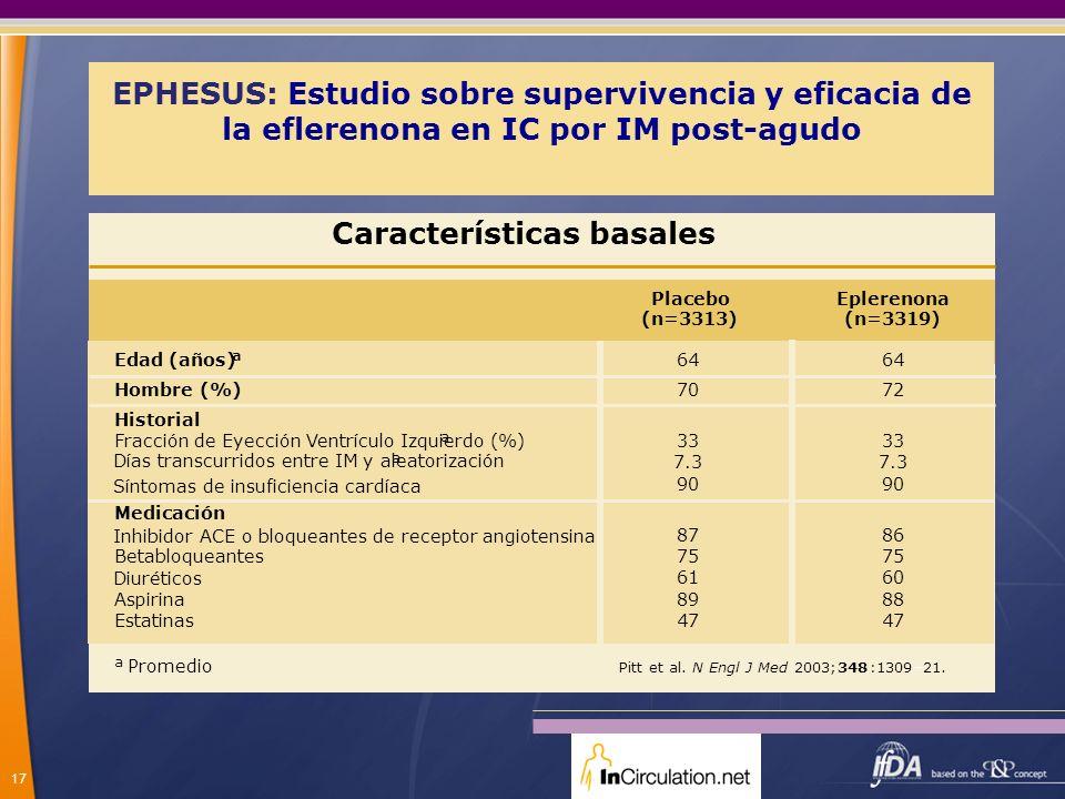 17 EPHESUS: Estudio sobre supervivencia y eficacia de la eflerenona en IC por IM post-agudo Edad (años) a Hombre (%) Historial Fracción de Eyección Ve