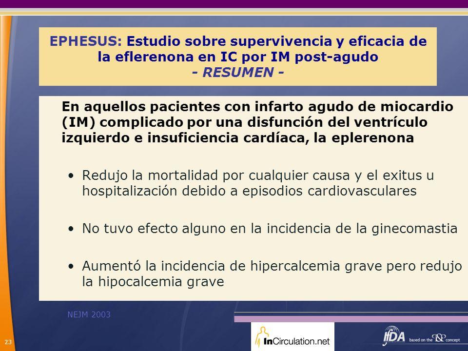 23 EPHESUS: Estudio sobre supervivencia y eficacia de la eflerenona en IC por IM post-agudo - RESUMEN - En aquellos pacientes con infarto agudo de mio
