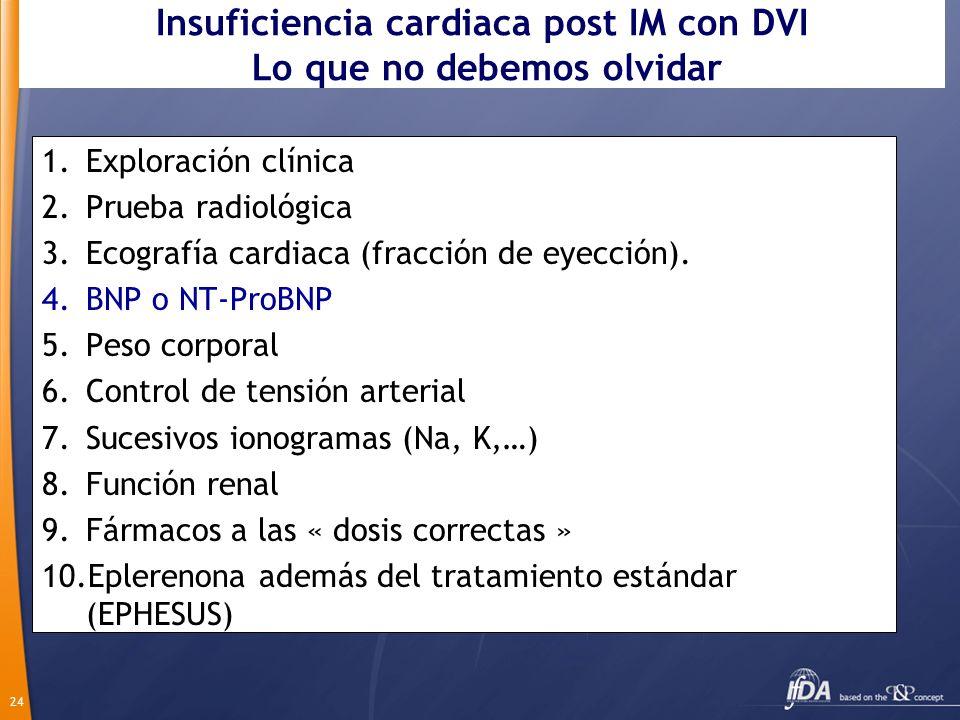 24 Insuficiencia cardiaca post IM con DVI Lo que no debemos olvidar 1.Exploración clínica 2.Prueba radiológica 3.Ecografía cardiaca (fracción de eyecc