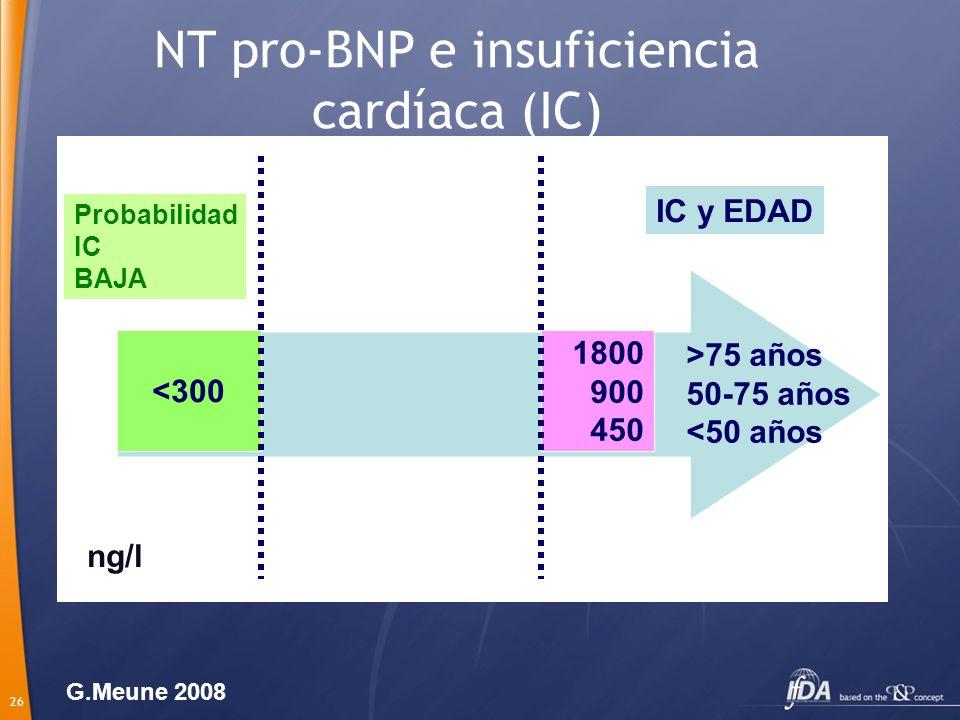 26 NT pro-BNP e insuficiencia cardíaca (IC) <300 Probabilidad IC BAJA 1800 900 450 >75 años 50-75 años <50 años ng/l IC y EDAD G.Meune 2008