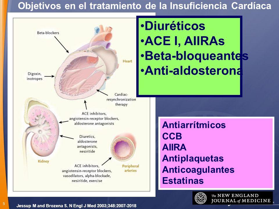 5 Jessup M and Brozena S. N Engl J Med 2003;348:2007-2018 Objetivos en el tratamiento de la Insuficiencia Cardíaca Diuréticos ACE I, AIIRAs Beta-bloqu