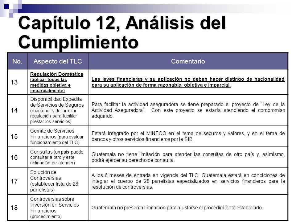 Capítulo 12, Análisis del Cumplimiento No.Aspecto del TLCComentario 13 Regulación Doméstica (aplicar todas las medidas objetiva e imparcialmente) Las