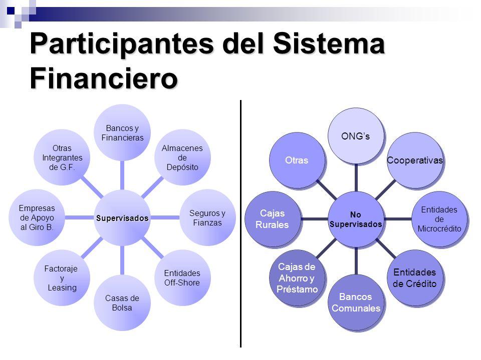 Participantes del Sistema Financiero Supervisados Bancos y Financieras Almacenes de Depósito Seguros y Fianzas Entidades Off-Shore Casas de Bolsa Fact