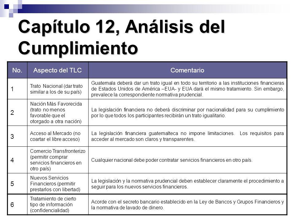 Capítulo 12, Análisis del Cumplimiento No.Aspecto del TLCComentario 1 Trato Nacional (dar trato similar a los de su país) Guatemala deberá dar un trat