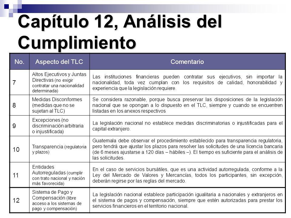 Capítulo 12, Análisis del Cumplimiento No.Aspecto del TLCComentario 7 Altos Ejecutivos y Juntas Directivas (no exigir contratar una nacionalidad deter