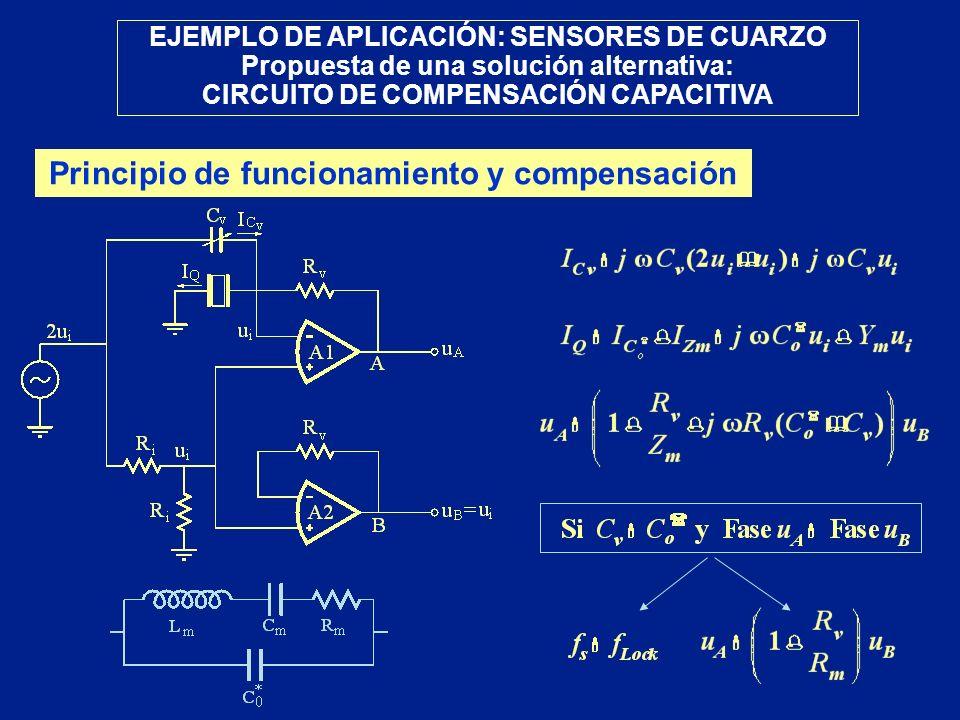 EJEMPLO DE APLICACIÓN: SENSORES DE CUARZO Propuesta de una solución alternativa: CIRCUITO DE COMPENSACIÓN CAPACITIVA Principio de funcionamiento y com