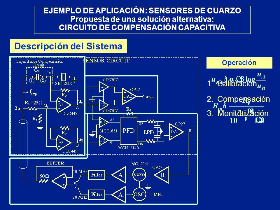 EJEMPLO DE APLICACIÓN: SENSORES DE CUARZO Propuesta de una solución alternativa: CIRCUITO DE COMPENSACIÓN CAPACITIVA Descripción del Sistema Operación
