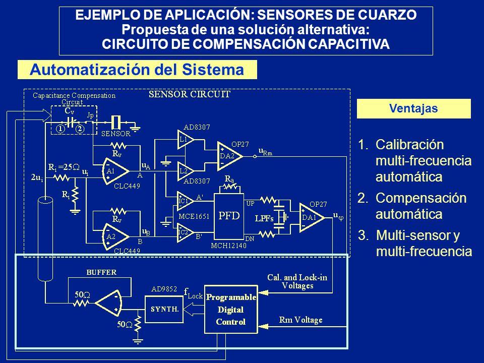 EJEMPLO DE APLICACIÓN: SENSORES DE CUARZO Propuesta de una solución alternativa: CIRCUITO DE COMPENSACIÓN CAPACITIVA Automatización del Sistema Ventaj