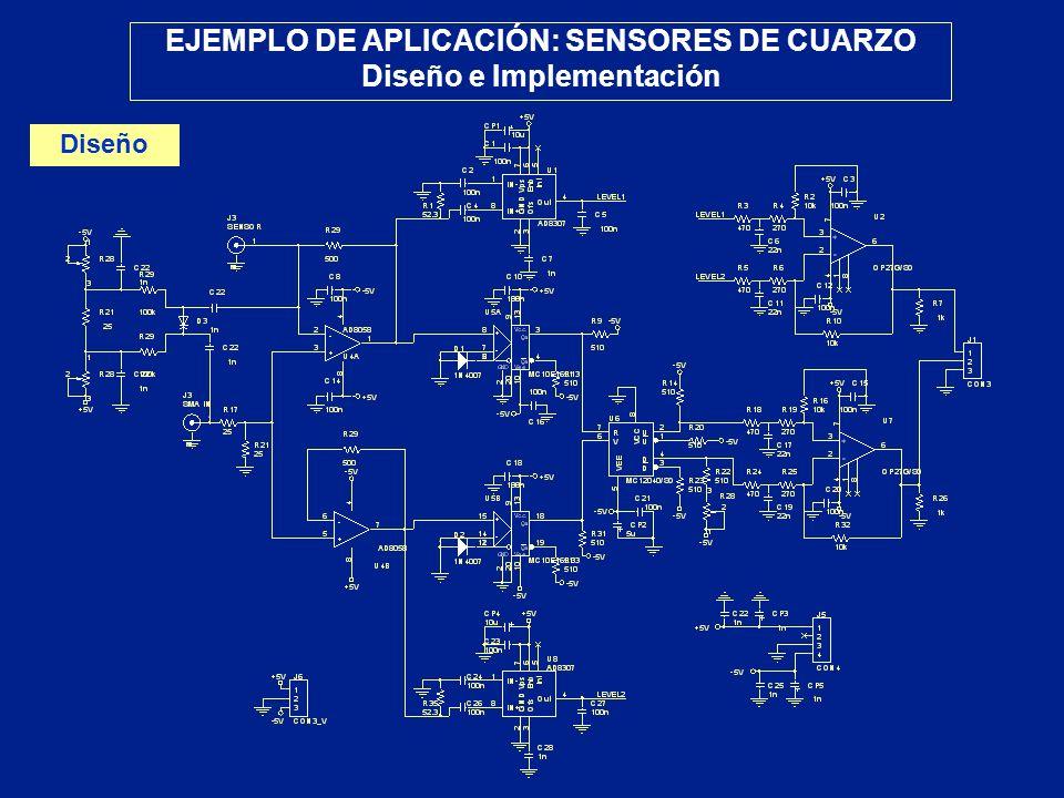 EJEMPLO DE APLICACIÓN: SENSORES DE CUARZO Diseño e Implementación Diseño