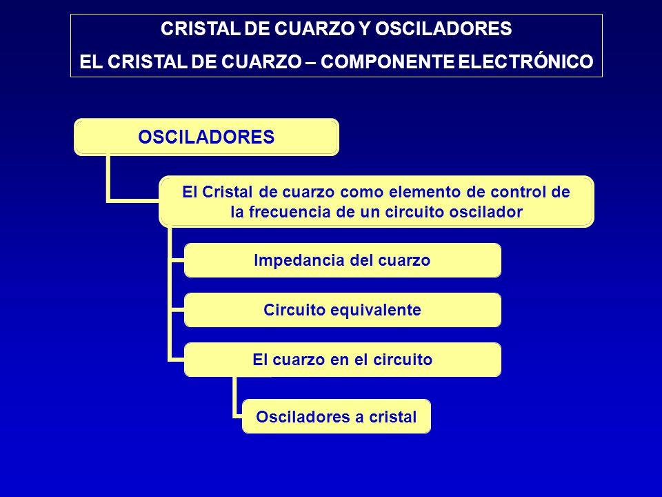 CRISTAL DE CUARZO Y OSCILADORES EL CRISTAL DE CUARZO – COMPONENTE ELECTRÓNICO OSCILADORES El Cristal de cuarzo como elemento de control de la frecuenc