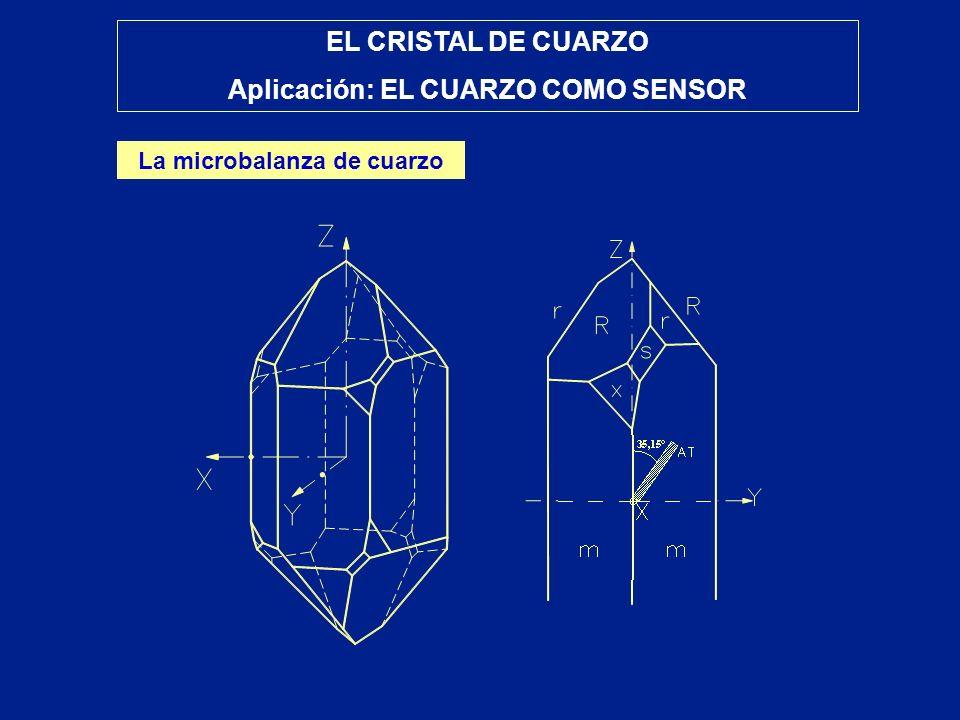 EL CRISTAL DE CUARZO Aplicación: EL CUARZO COMO SENSOR La microbalanza de cuarzo