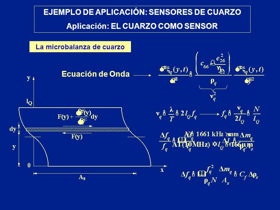 EJEMPLO DE APLICACIÓN: SENSORES DE CUARZO Aplicación: EL CUARZO COMO SENSOR La microbalanza de cuarzo Ecuación de Onda