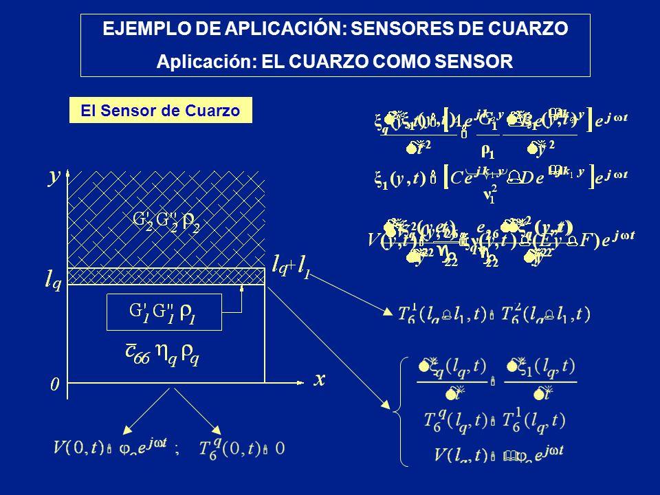 EJEMPLO DE APLICACIÓN: SENSORES DE CUARZO Aplicación: EL CUARZO COMO SENSOR El Sensor de Cuarzo