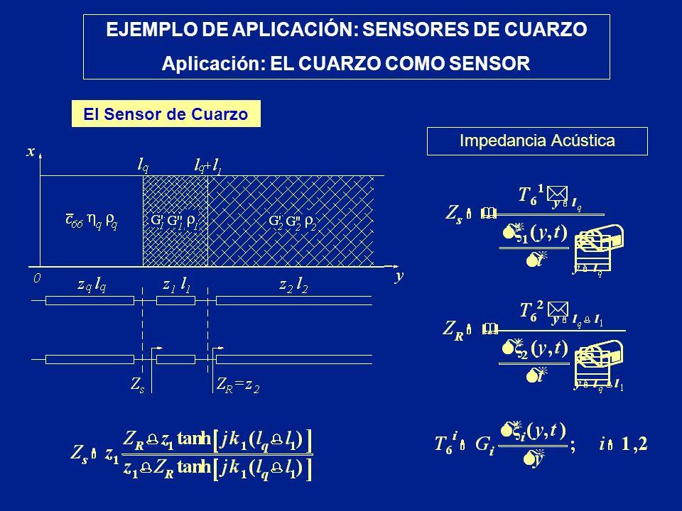 EJEMPLO DE APLICACIÓN: SENSORES DE CUARZO Aplicación: EL CUARZO COMO SENSOR El Sensor de Cuarzo Impedancia Acústica