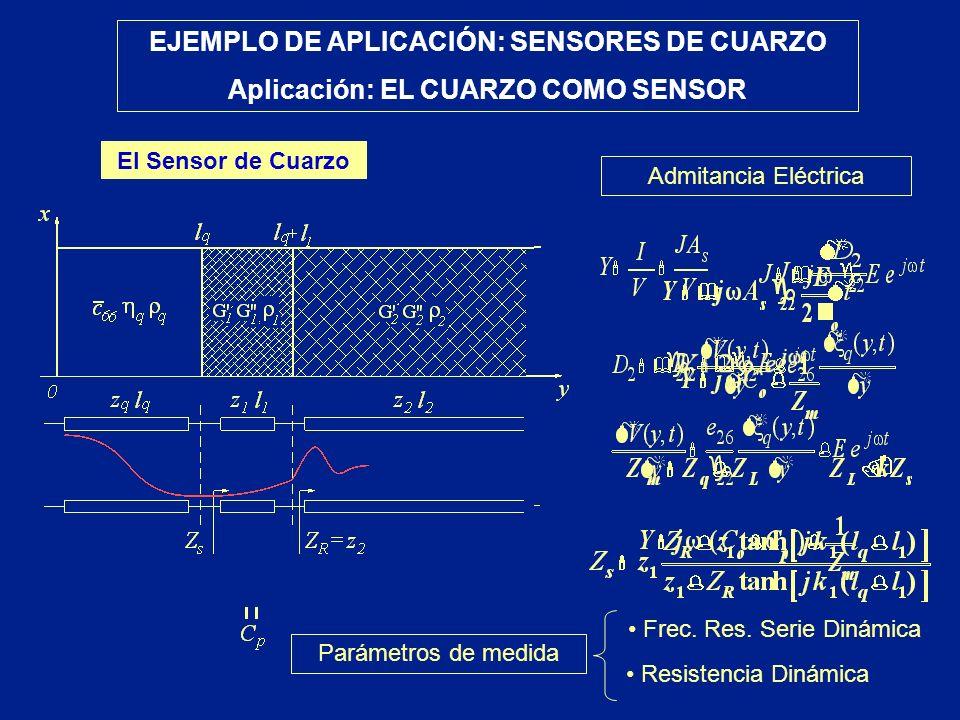 EJEMPLO DE APLICACIÓN: SENSORES DE CUARZO Aplicación: EL CUARZO COMO SENSOR El Sensor de Cuarzo Admitancia Eléctrica Parámetros de medida Frec. Res. S