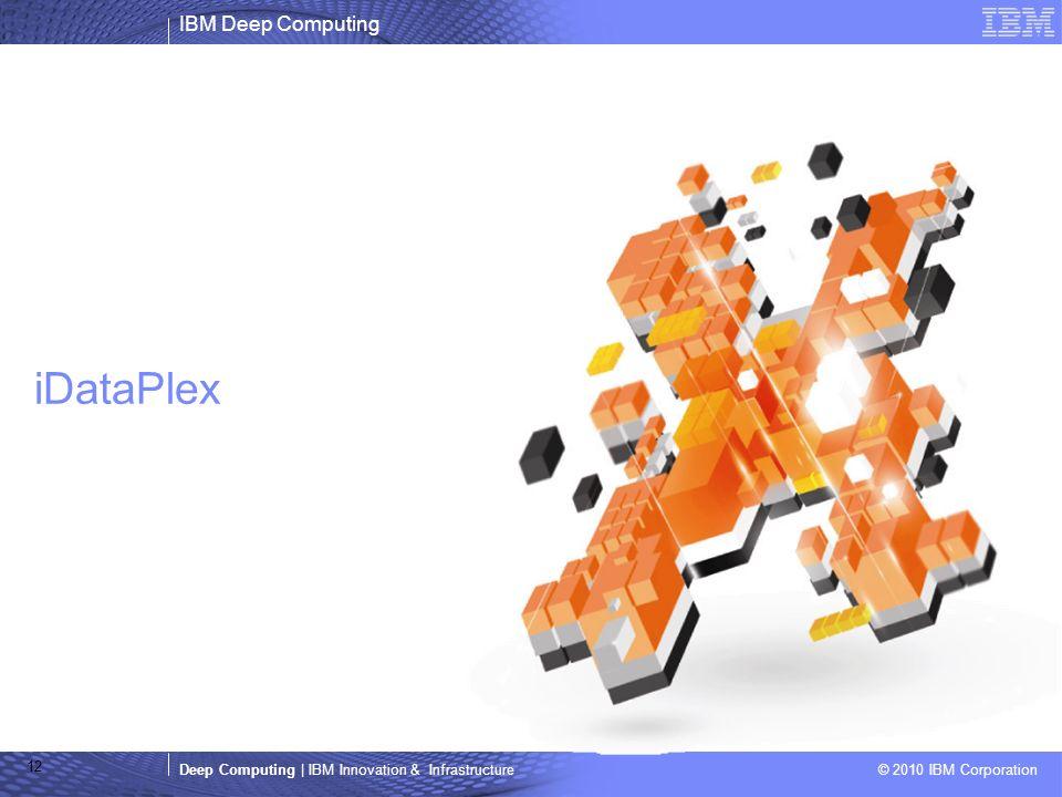 IBM Deep Computing Deep Computing | IBM Innovation & Infrastructure © 2010 IBM Corporation 12 iDataPlex