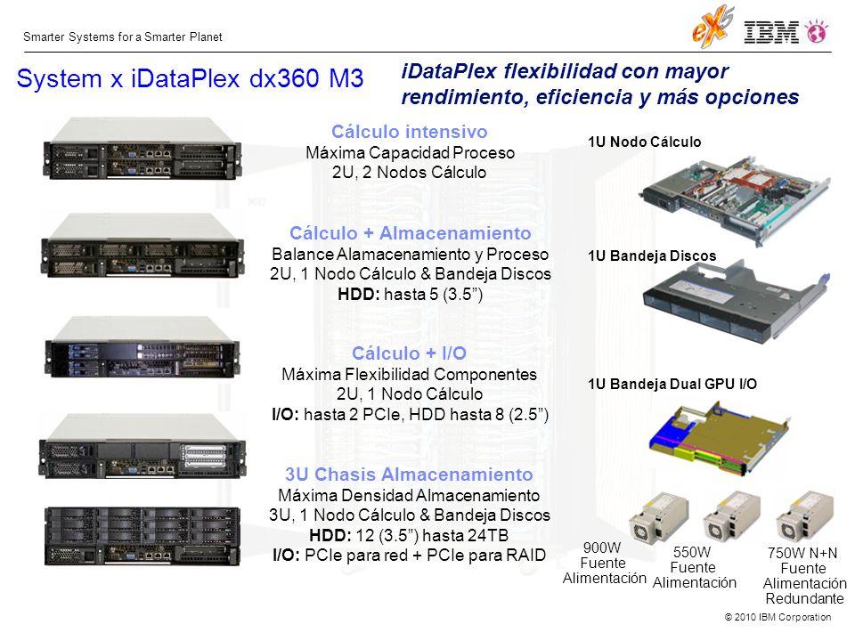 © 2010 IBM Corporation Smarter Systems for a Smarter Planet System x iDataPlex dx360 M3 iDataPlex flexibilidad con mayor rendimiento, eficiencia y más opciones 1U Bandeja Discos 1U Nodo Cálculo 3U Chasis Almacenamiento Máxima Densidad Almacenamiento 3U, 1 Nodo Cálculo & Bandeja Discos HDD: 12 (3.5) hasta 24TB I/O: PCIe para red + PCIe para RAID Cálculo + Almacenamiento Balance Alamacenamiento y Proceso 2U, 1 Nodo Cálculo & Bandeja Discos HDD: hasta 5 (3.5) Cálculo intensivo Máxima Capacidad Proceso 2U, 2 Nodos Cálculo 750W N+N Fuente Alimentación Redundante 900W Fuente Alimentación 1U Bandeja Dual GPU I/O 550W Fuente Alimentación Cálculo + I/O Máxima Flexibilidad Componentes 2U, 1 Nodo Cálculo I/O: hasta 2 PCIe, HDD hasta 8 (2.5)